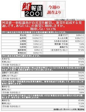 Sinhodo2001_20100425