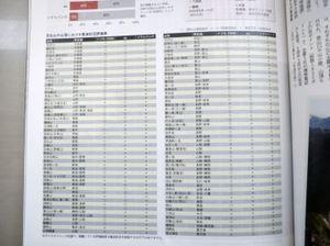 Softbank_keitai_100meizan
